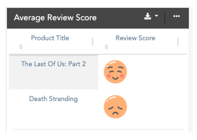 Set a Review benchmark and instantly see when you've reached it